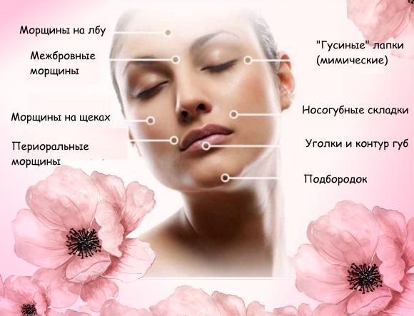 Эффект от хиропластического массажа